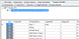 Aggregating Data from difference source automaically before importing into Dynamics CRM Online